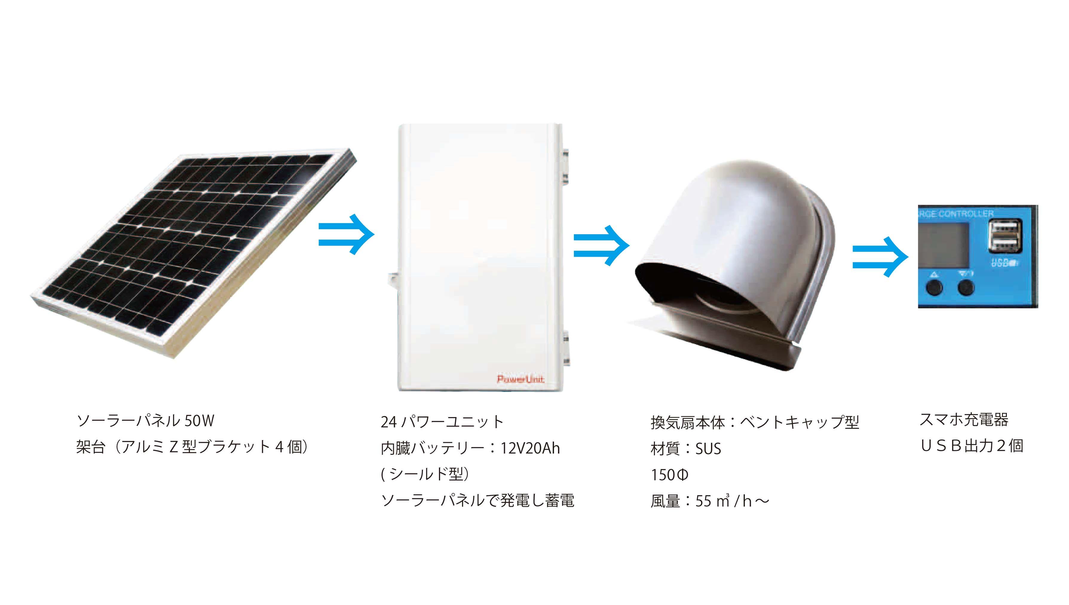 電源不要のソーラー24時間換気扇50W,solar ventilator